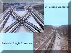 Double Crossover Track